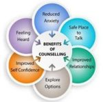 The benefits of counselling